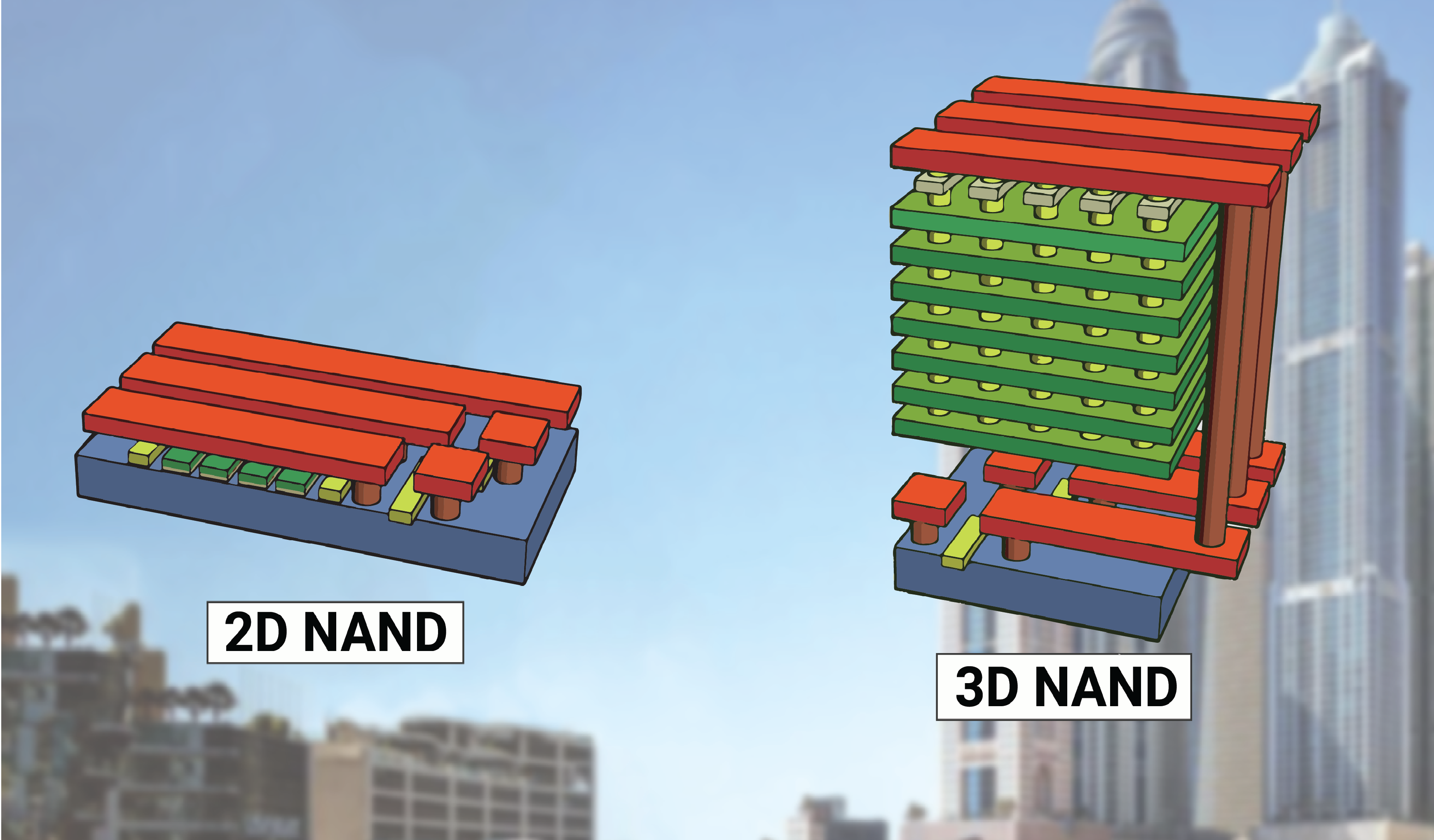 3d nand flash memory market to Market prospects, growth, strategies, and the industry in which samsung operates 3d vertical nand flash memory breaking through the 10nm process barrier.